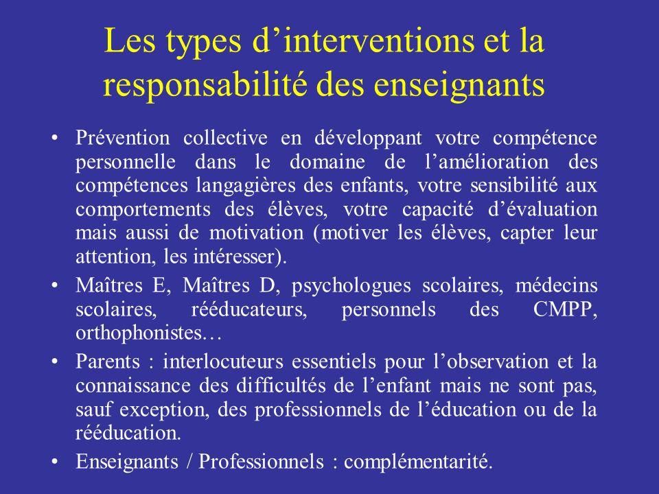 Les types dinterventions et la responsabilité des enseignants Prévention collective en développant votre compétence personnelle dans le domaine de lam