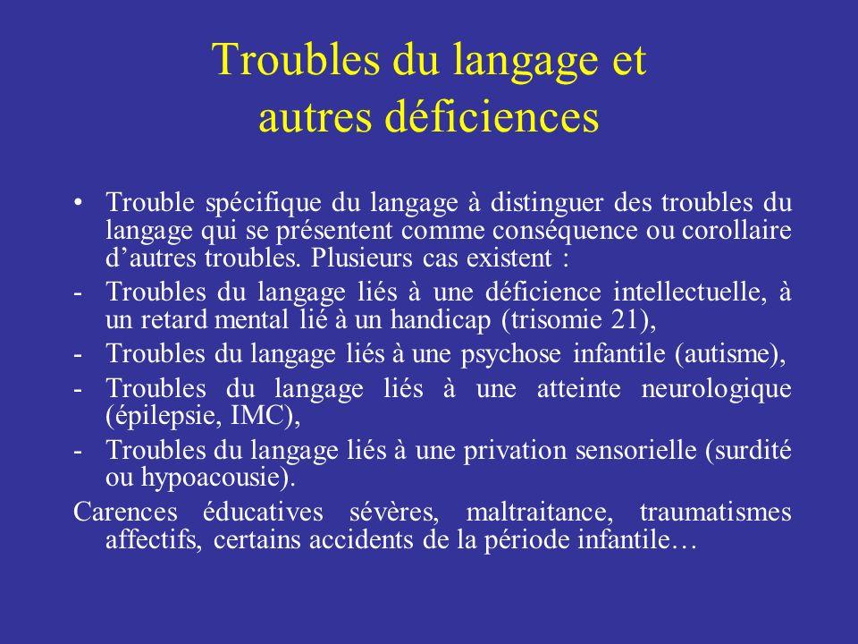 Troubles du langage et autres déficiences Trouble spécifique du langage à distinguer des troubles du langage qui se présentent comme conséquence ou co