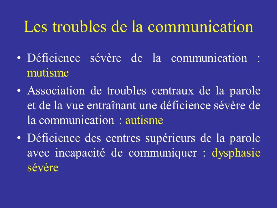Les troubles de la communication Déficience sévère de la communication : mutisme Association de troubles centraux de la parole et de la vue entraînant