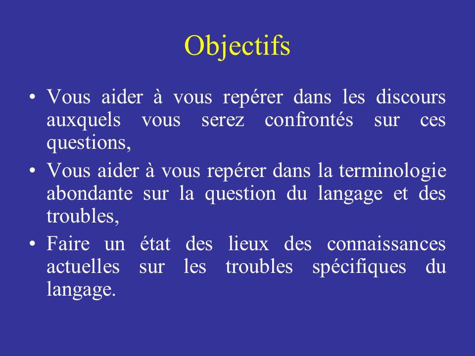 Troubles spécifiques du langage oral Retard de parole Retard de langage Dysphasie Aphasie acquise