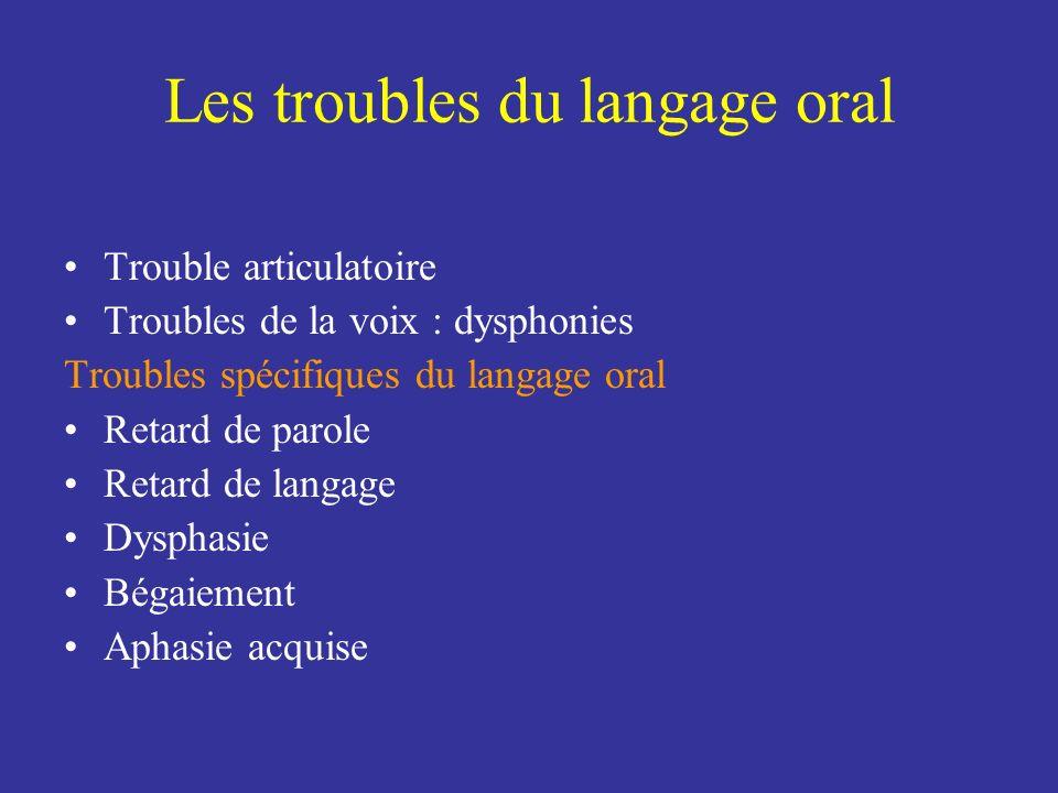 Les troubles du langage oral Trouble articulatoire Troubles de la voix : dysphonies Troubles spécifiques du langage oral Retard de parole Retard de la
