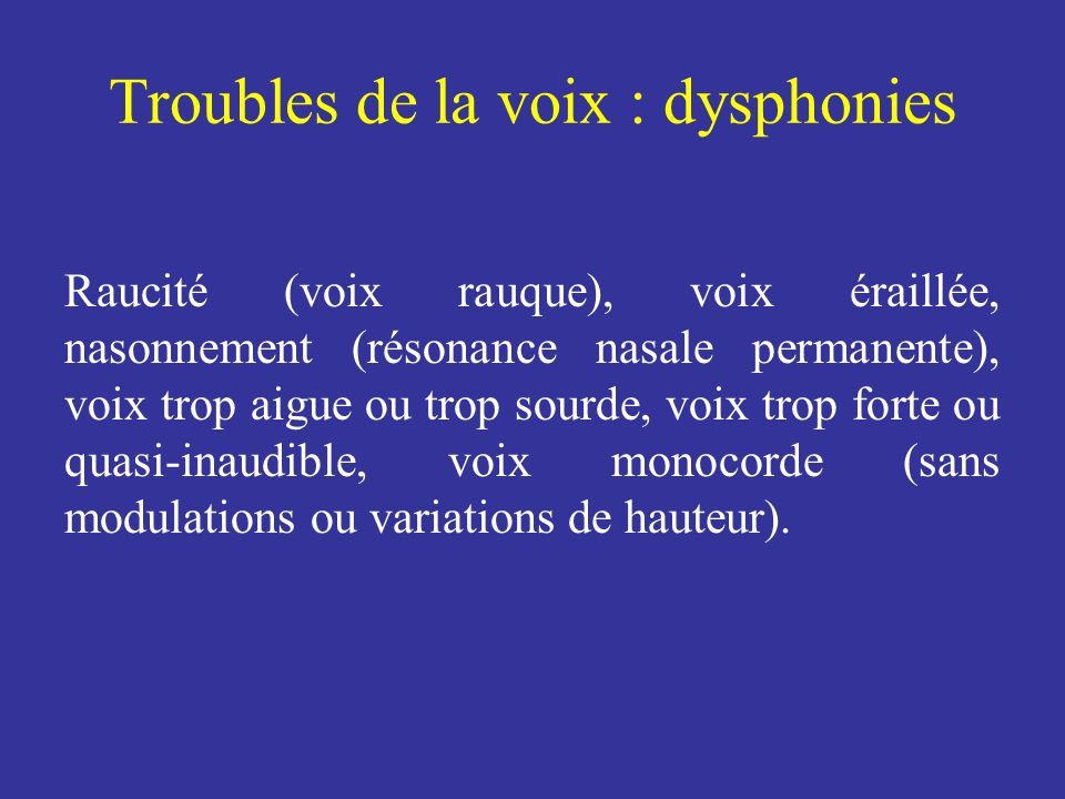 Troubles de la voix : dysphonies Raucité (voix rauque), voix éraillée, nasonnement (résonance nasale permanente), voix trop aigue ou trop sourde, voix
