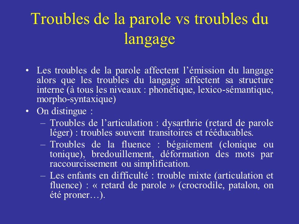 Troubles de la parole vs troubles du langage Les troubles de la parole affectent lémission du langage alors que les troubles du langage affectent sa s