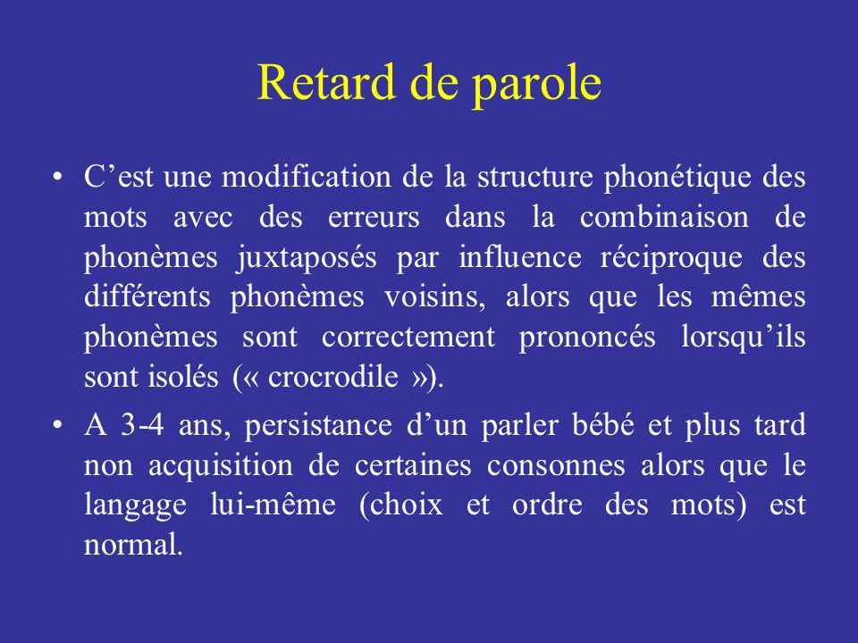 Retard de parole Cest une modification de la structure phonétique des mots avec des erreurs dans la combinaison de phonèmes juxtaposés par influence r