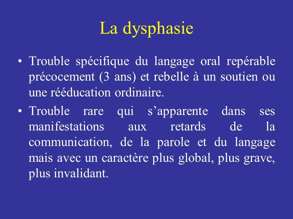 La dysphasie Trouble spécifique du langage oral repérable précocement (3 ans) et rebelle à un soutien ou une rééducation ordinaire. Trouble rare qui s