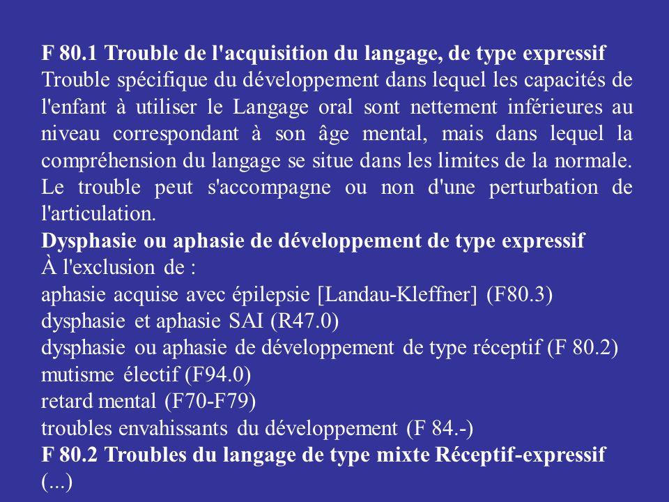 F 80.1 Trouble de l'acquisition du langage, de type expressif Trouble spécifique du développement dans lequel les capacités de l'enfant à utiliser le