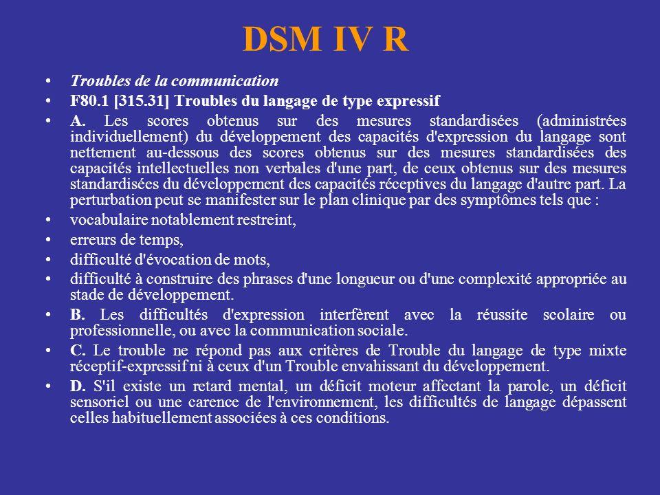 DSM IV R Troubles de la communication F80.1 [315.31] Troubles du langage de type expressif A. Les scores obtenus sur des mesures standardisées (admini