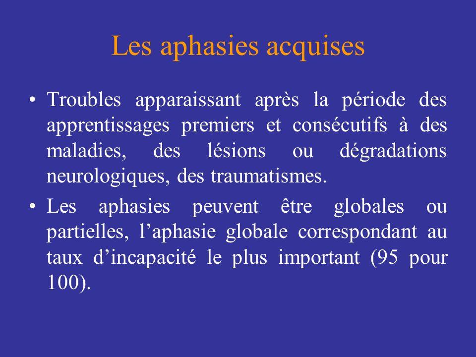Les aphasies acquises Troubles apparaissant après la période des apprentissages premiers et consécutifs à des maladies, des lésions ou dégradations ne