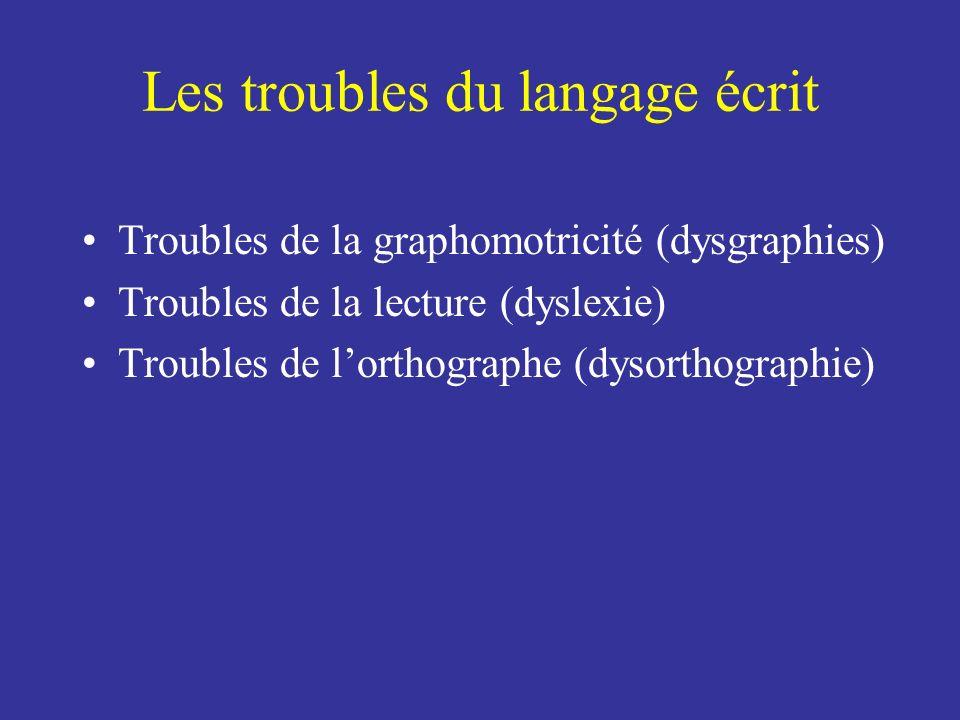 Les troubles du langage écrit Troubles de la graphomotricité (dysgraphies) Troubles de la lecture (dyslexie) Troubles de lorthographe (dysorthographie