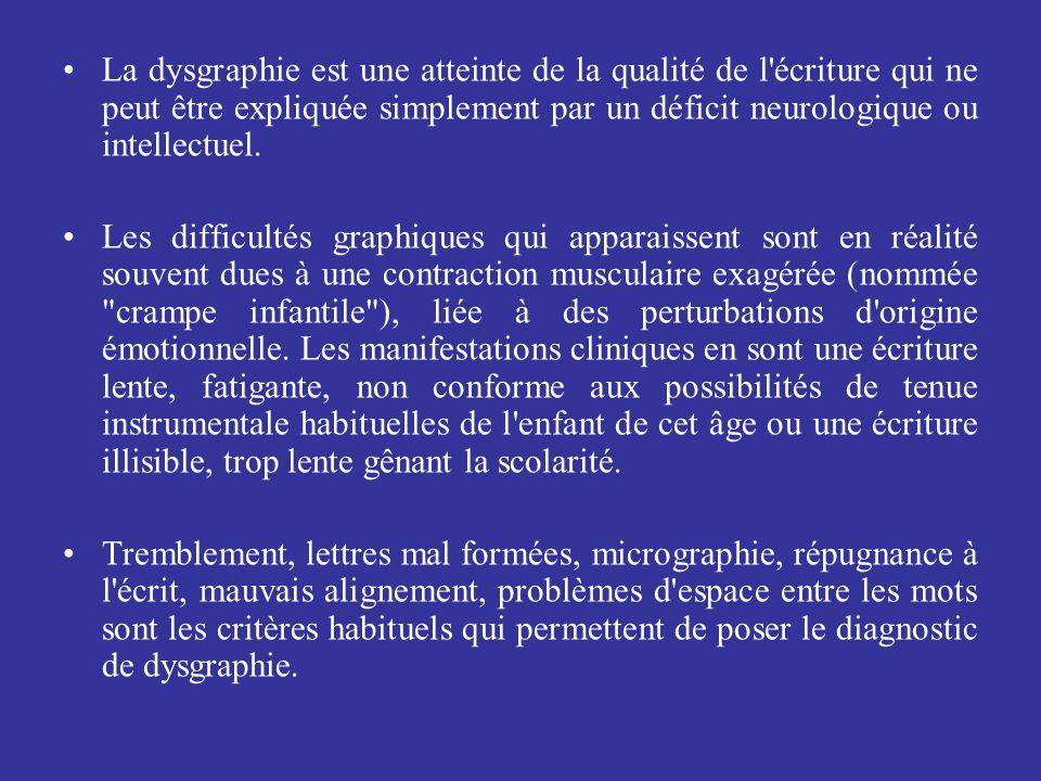 La dysgraphie est une atteinte de la qualité de l'écriture qui ne peut être expliquée simplement par un déficit neurologique ou intellectuel. Les diff