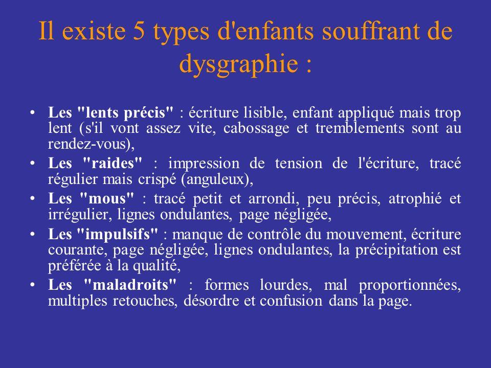 Il existe 5 types d'enfants souffrant de dysgraphie : Les