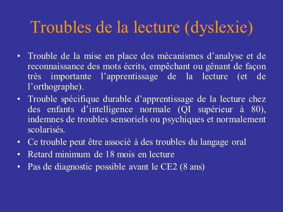 Troubles de la lecture (dyslexie) Trouble de la mise en place des mécanismes danalyse et de reconnaissance des mots écrits, empêchant ou gênant de faç