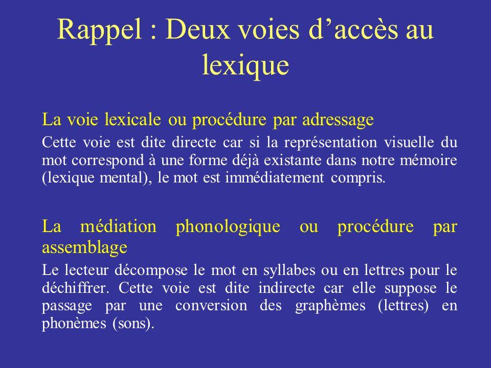 Rappel : Deux voies daccès au lexique La voie lexicale ou procédure par adressage Cette voie est dite directe car si la représentation visuelle du mot