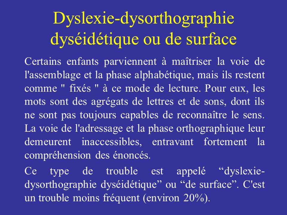 Dyslexie-dysorthographie dyséidétique ou de surface Certains enfants parviennent à maîtriser la voie de l'assemblage et la phase alphabétique, mais il