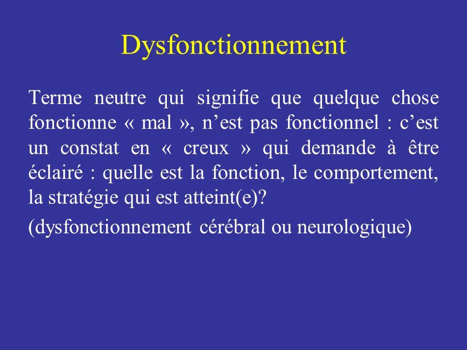 Troubles de lorthographe (dysorthographie) Difficultés souvent associées aux difficultés de lecture et/ou aux difficultés décriture (dysgraphies).