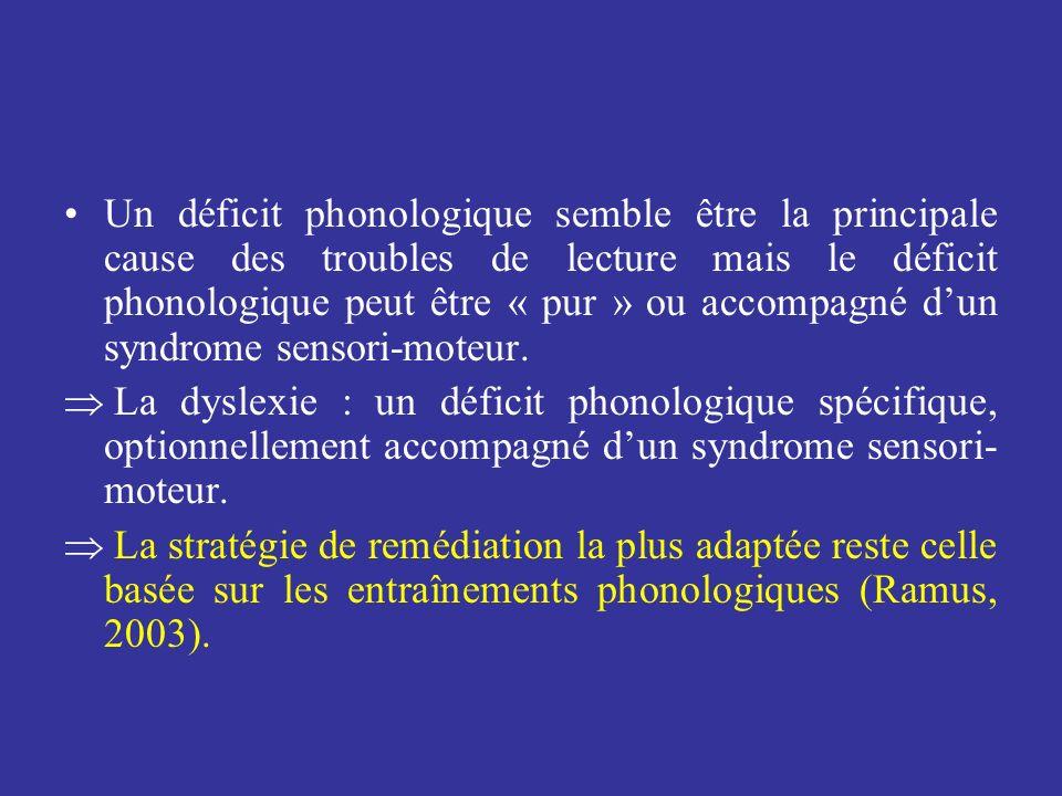 Un déficit phonologique semble être la principale cause des troubles de lecture mais le déficit phonologique peut être « pur » ou accompagné dun syndr