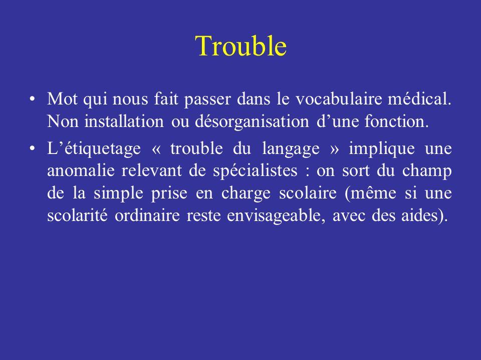 Trouble Mot qui nous fait passer dans le vocabulaire médical. Non installation ou désorganisation dune fonction. Létiquetage « trouble du langage » im