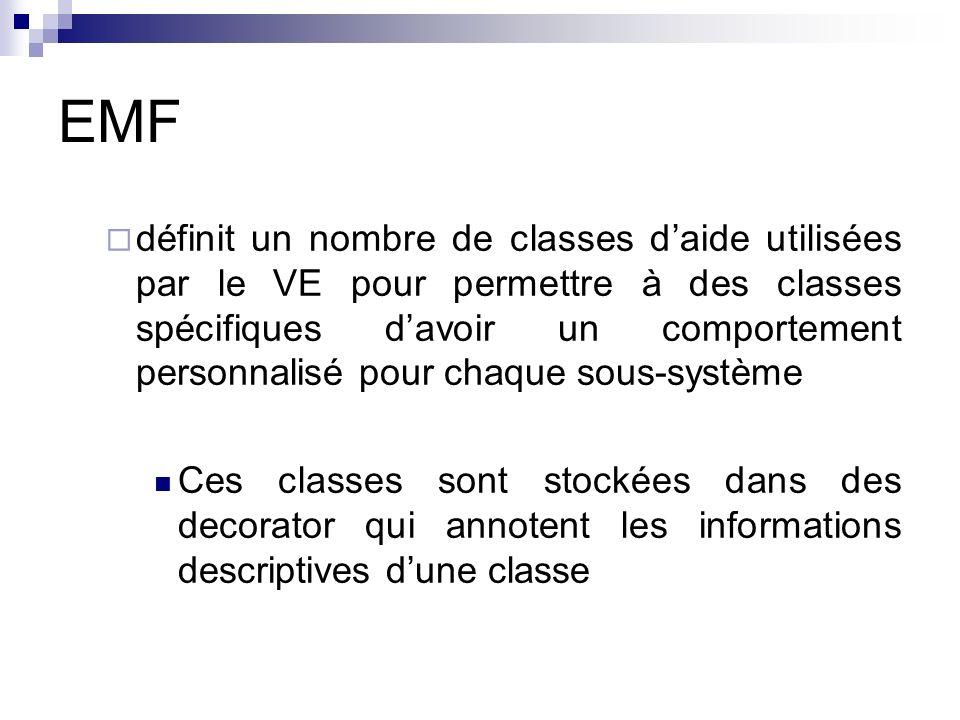 EMF définit un nombre de classes daide utilisées par le VE pour permettre à des classes spécifiques davoir un comportement personnalisé pour chaque so