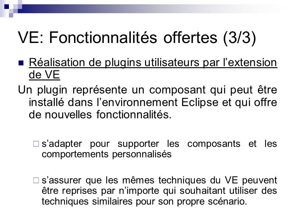 VE: Fonctionnalités offertes (3/3) Réalisation de plugins utilisateurs par lextension de VE Un plugin représente un composant qui peut être installé d
