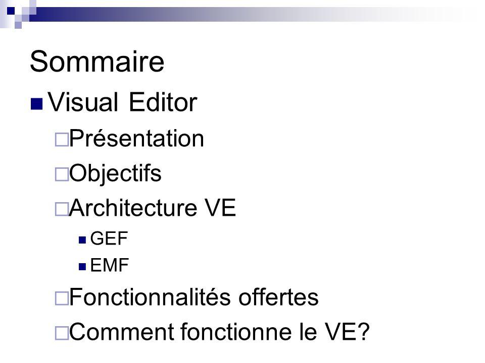Sommaire Visual Editor Présentation Objectifs Architecture VE GEF EMF Fonctionnalités offertes Comment fonctionne le VE?