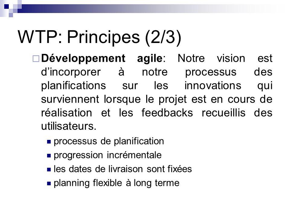 WTP: Principes (2/3) Développement agile: Notre vision est dincorporer à notre processus des planifications sur les innovations qui surviennent lorsqu