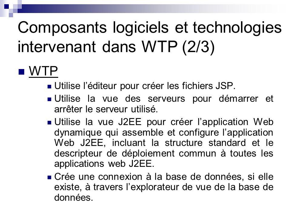 Composants logiciels et technologies intervenant dans WTP (2/3) WTP Utilise léditeur pour créer les fichiers JSP. Utilise la vue des serveurs pour dém