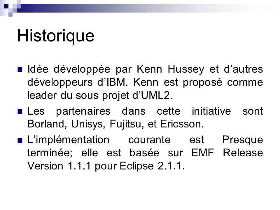 Historique Idée développée par Kenn Hussey et dautres développeurs dIBM. Kenn est proposé comme leader du sous projet dUML2. Les partenaires dans cett