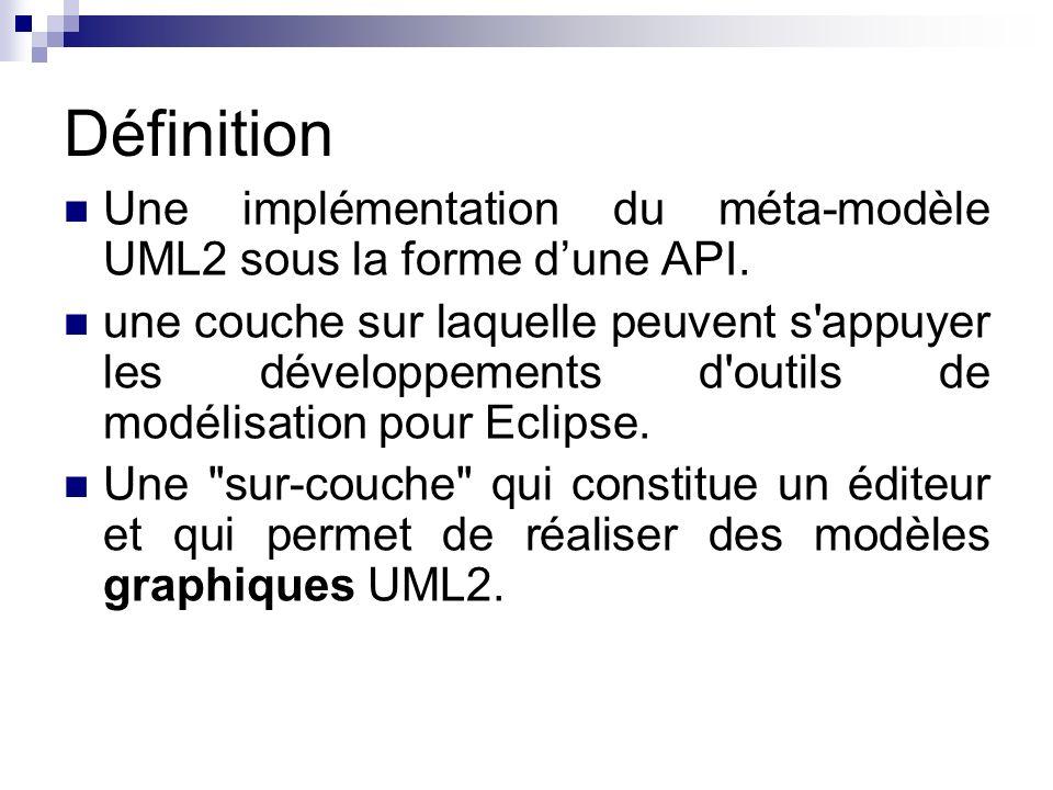 Définition Une implémentation du méta-modèle UML2 sous la forme dune API. une couche sur laquelle peuvent s'appuyer les développements d'outils de mod
