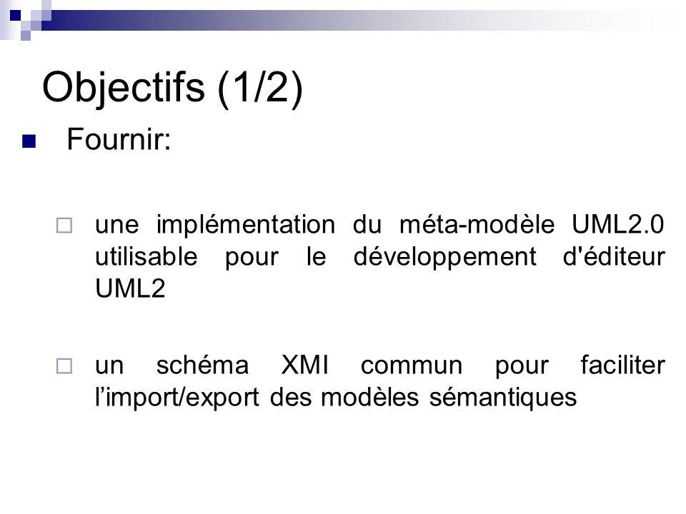 Objectifs (1/2) Fournir: une implémentation du méta-modèle UML2.0 utilisable pour le développement d'éditeur UML2 un schéma XMI commun pour faciliter