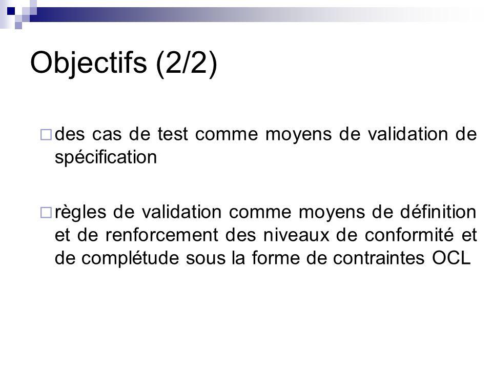 Objectifs (2/2) des cas de test comme moyens de validation de spécification règles de validation comme moyens de définition et de renforcement des niv