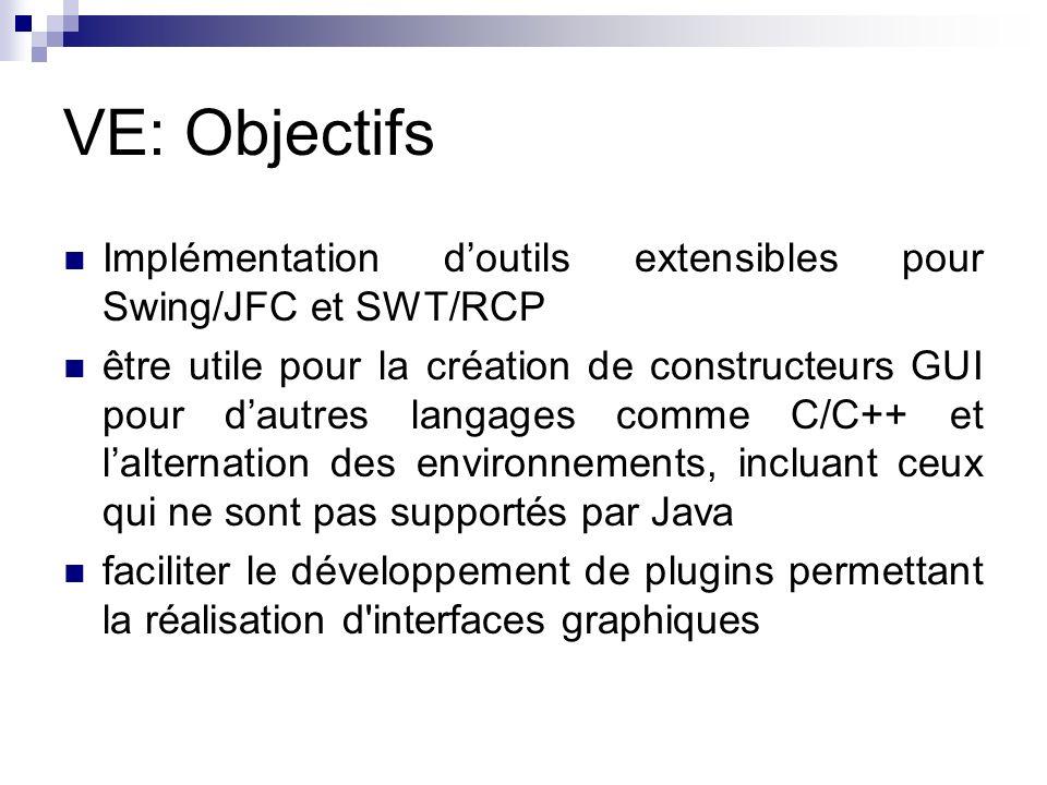 VE: Objectifs Implémentation doutils extensibles pour Swing/JFC et SWT/RCP être utile pour la création de constructeurs GUI pour dautres langages comm