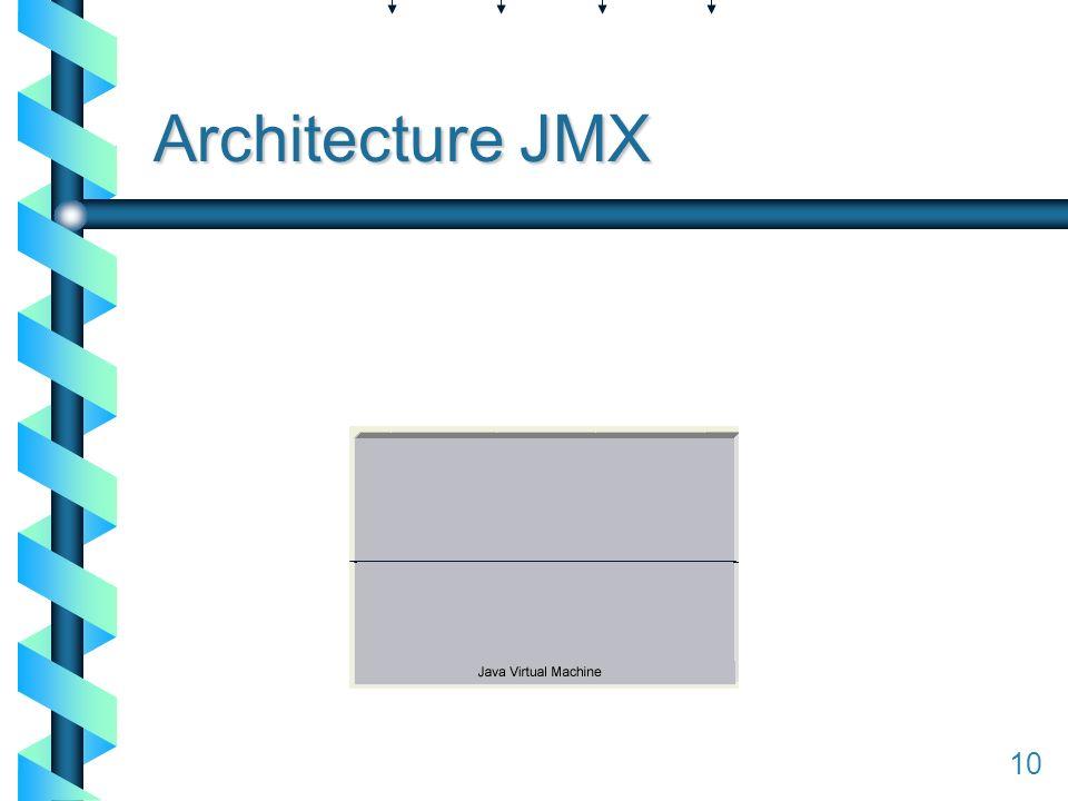 110 Architecture JMX Agent Instrumentation 10