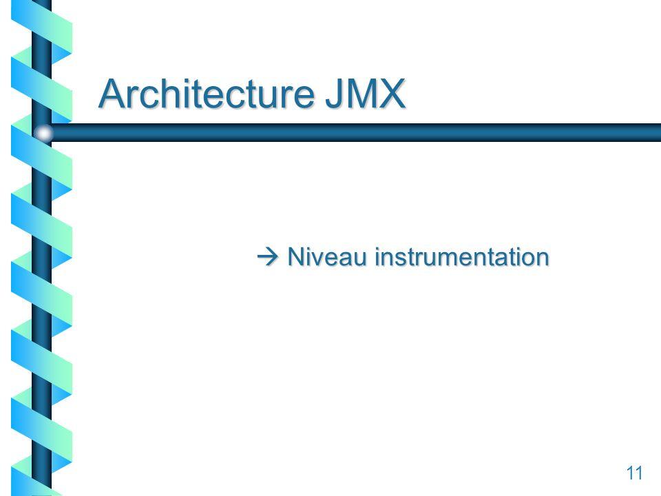 111 Architecture JMX Niveau instrumentation Niveau instrumentation 11