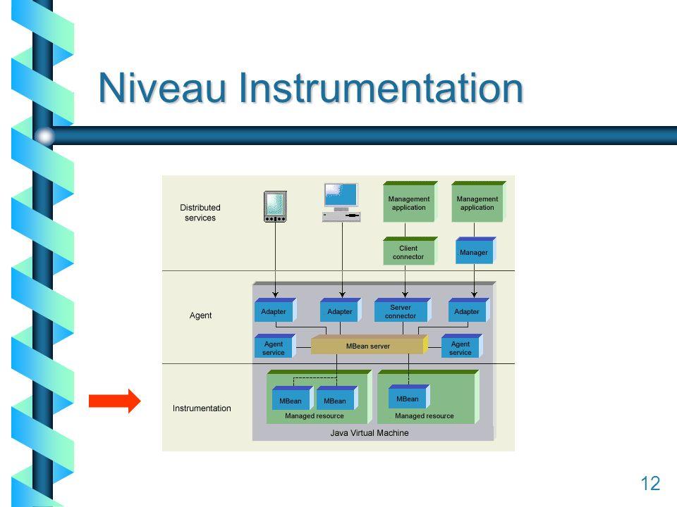 112 Niveau Instrumentation 12