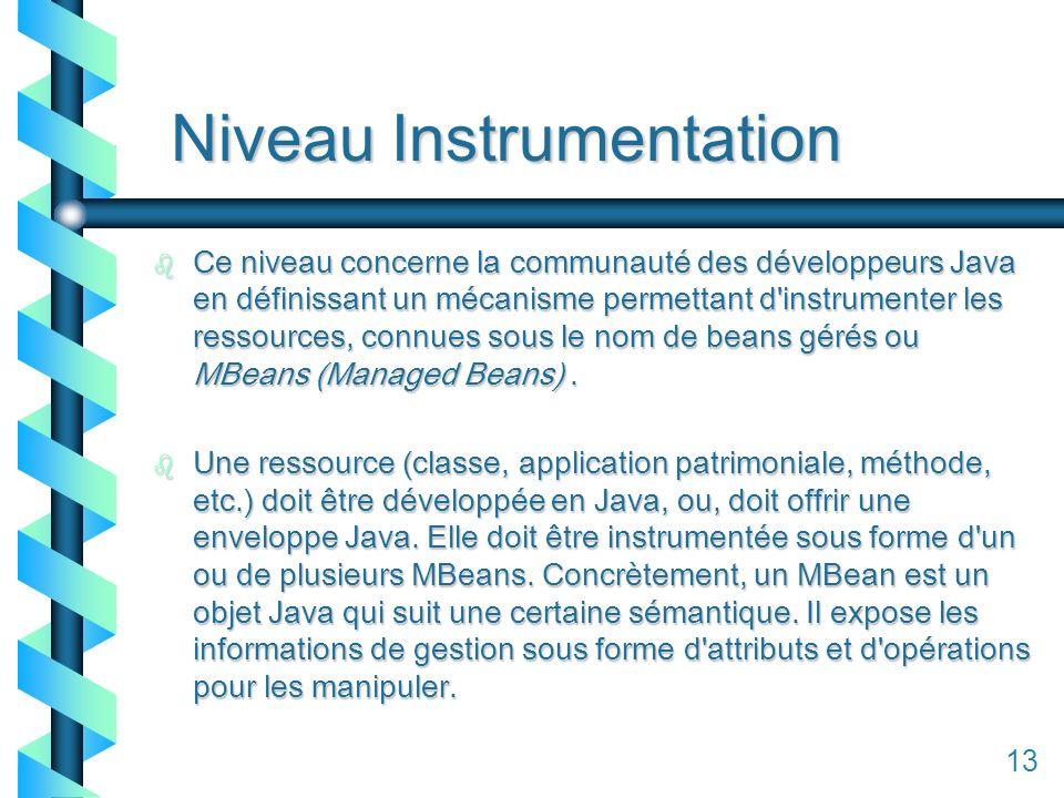 113 Niveau Instrumentation Niveau Instrumentation b Ce niveau concerne la communauté des développeurs Java en définissant un mécanisme permettant d instrumenter les ressources, connues sous le nom de beans gérés ou MBeans (Managed Beans).
