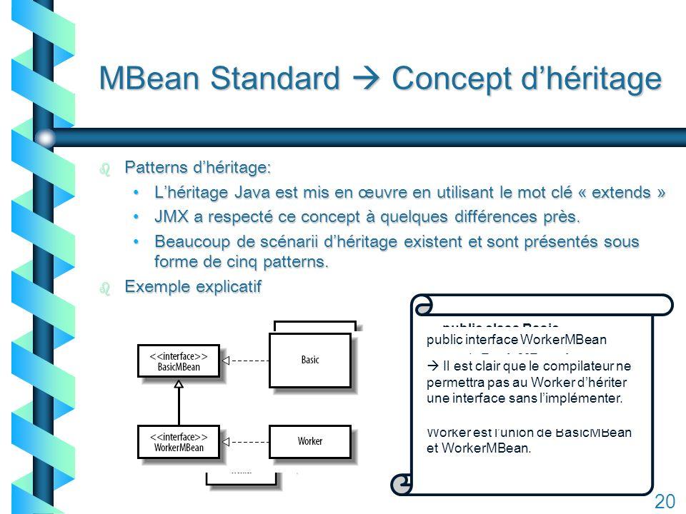 120 MBean Standard Concept dhéritage b Patterns dhéritage: Lhéritage Java est mis en œuvre en utilisant le mot clé « extends »Lhéritage Java est mis en œuvre en utilisant le mot clé « extends » JMX a respecté ce concept à quelques différences près.JMX a respecté ce concept à quelques différences près.