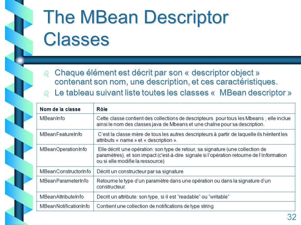 132 The MBean Descriptor Classes b Chaque élément est décrit par son « descriptor object » contenant son nom, une description, et ces caractéristiques.