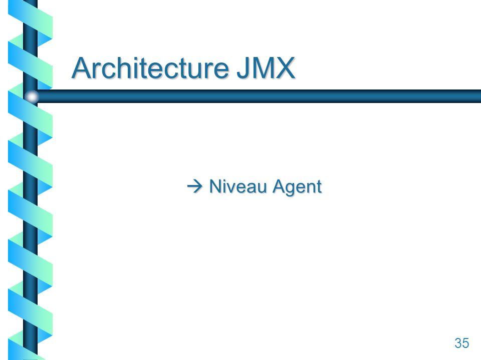 135 Architecture JMX Niveau Agent Niveau Agent 35