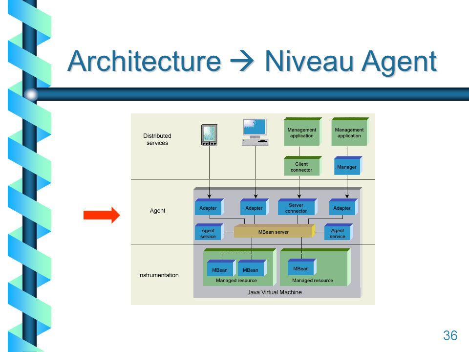 136 Architecture Niveau Agent 36