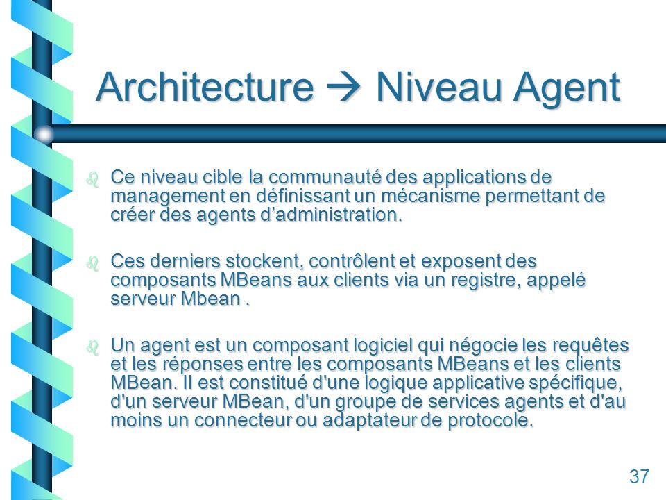 137 Architecture Niveau Agent b Ce niveau cible la communauté des applications de management en définissant un mécanisme permettant de créer des agents dadministration.