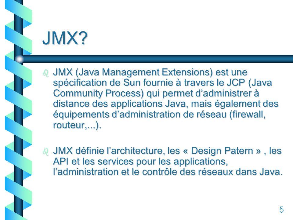 15 JMX.