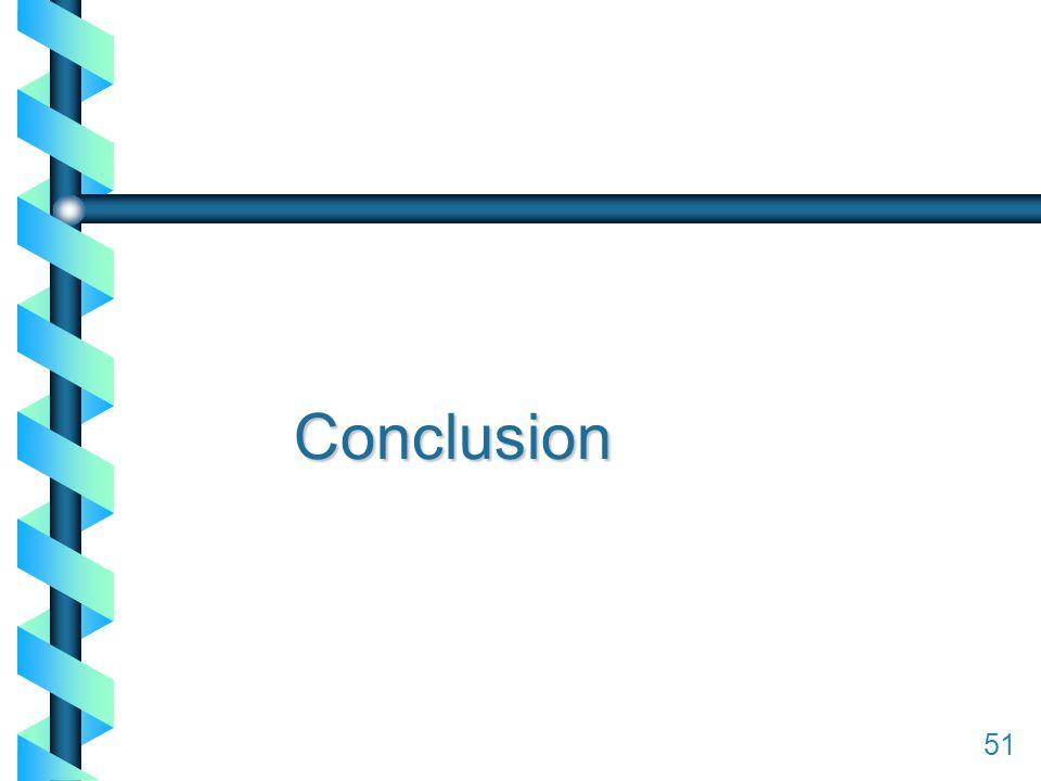 151 Conclusion