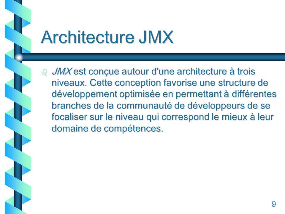 19 b JMX est conçue autour d une architecture à trois niveaux.