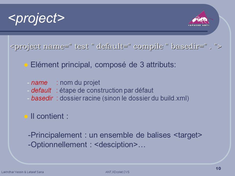 ANT,XDcolet,CVSLakhdhar Yessin & Letaief Sana 10 Elément principal, composé de 3 attributs: - name : nom du projet - default : étape de construction p