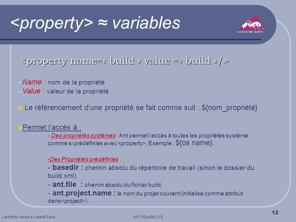 ANT,XDcolet,CVSLakhdhar Yessin & Letaief Sana 12 variables - Name : nom de la propriété - Value : valeur de la propriété Le référencement dune proprié