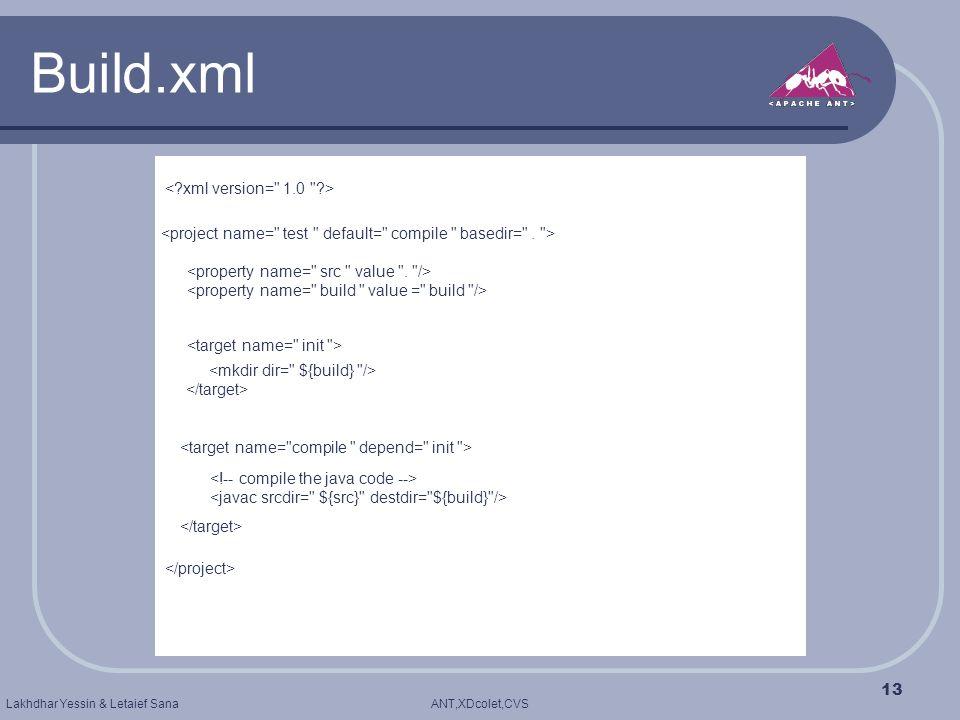 ANT,XDcolet,CVSLakhdhar Yessin & Letaief Sana 13 Build.xml