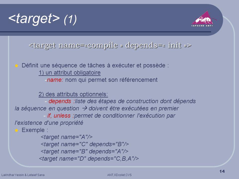 ANT,XDcolet,CVSLakhdhar Yessin & Letaief Sana 14 (1) Définit une séquence de tâches à exécuter et possède : 1) un attribut obligatoire -name: nom qui