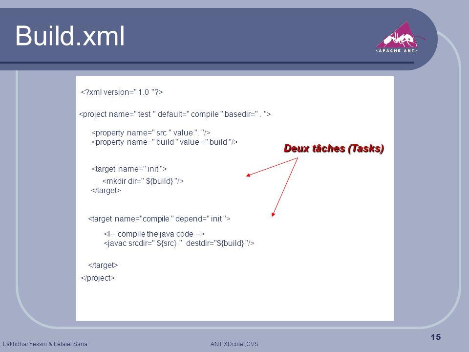 ANT,XDcolet,CVSLakhdhar Yessin & Letaief Sana 15 Build.xml Deux tâches (Tasks)