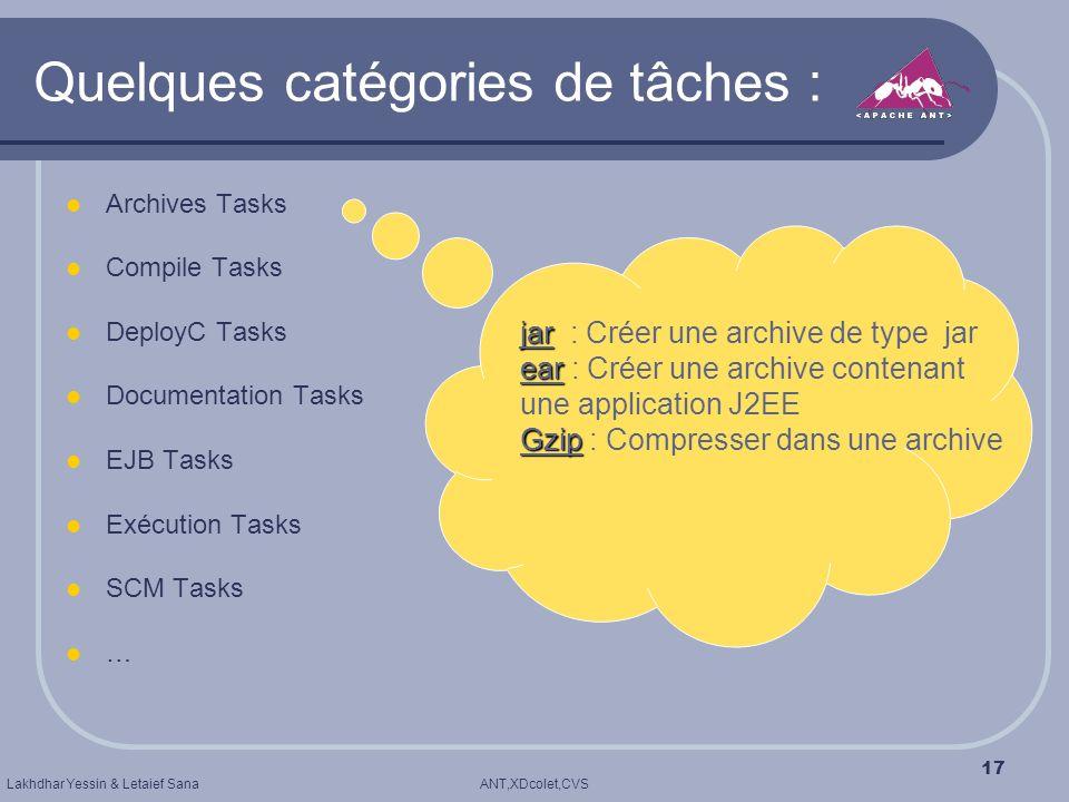 ANT,XDcolet,CVSLakhdhar Yessin & Letaief Sana 17 Quelques catégories de tâches : Archives Tasks Compile Tasks DeployC Tasks Documentation Tasks EJB Ta