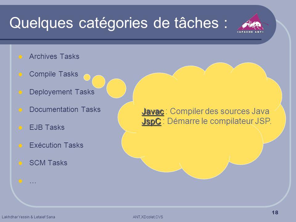 ANT,XDcolet,CVSLakhdhar Yessin & Letaief Sana 18 Quelques catégories de tâches : Archives Tasks Compile Tasks Deployement Tasks Documentation Tasks EJ